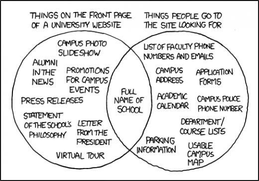 By Randall Munroe of xkcd.com